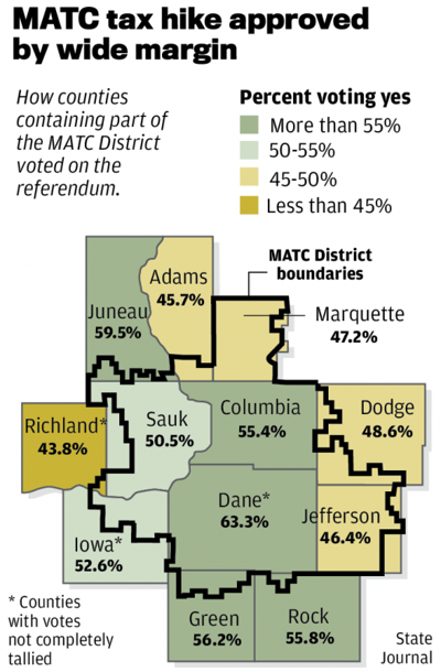 Matc Campus Map.Surprise Matc Referendum Win The Exception In An Anti Tax Election