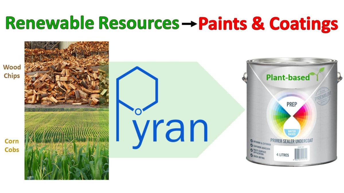 Pyran display