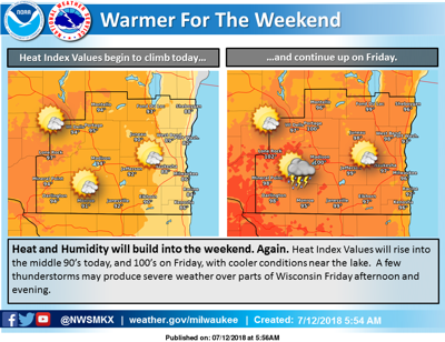 NWS 7-12-18