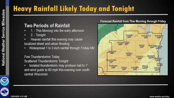 Rain forecast by National Weather Service