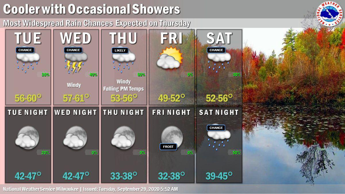 National Weather Service forecast graphic 9-29-20