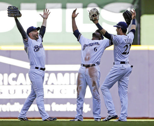 Image result for brewers 2019