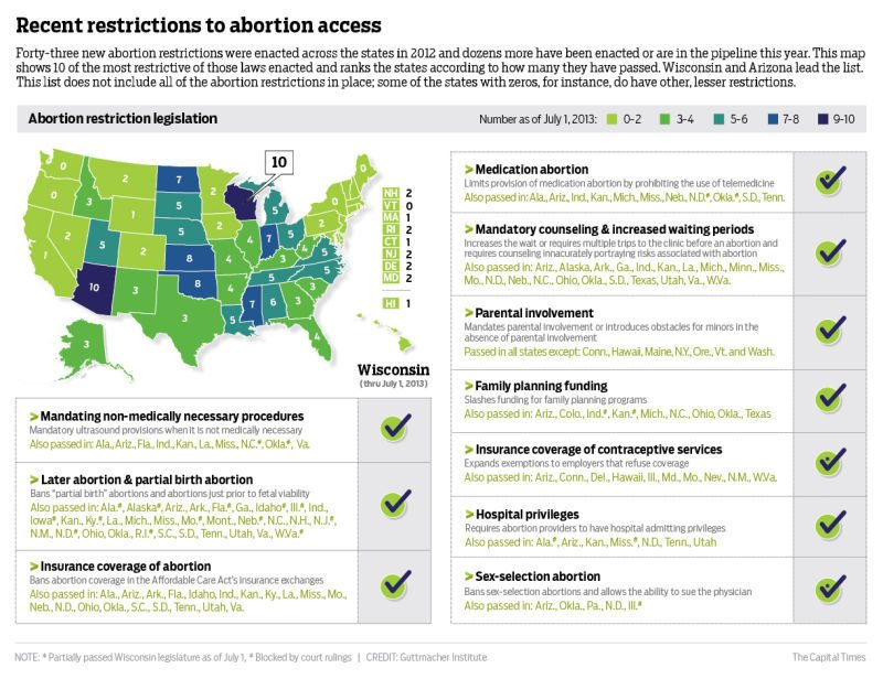 Abortion restrictions map