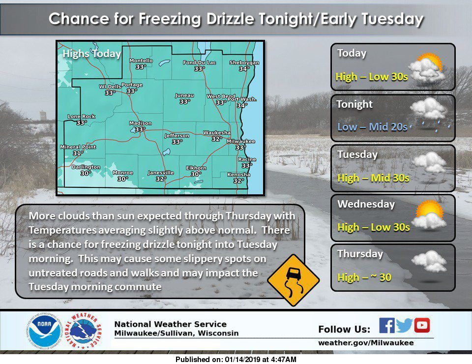 National Weather Service forecast graphic, 1-14-19