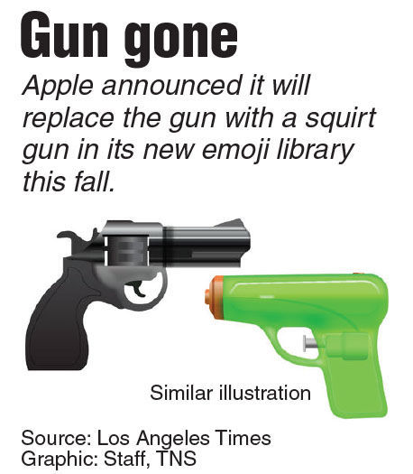 Apple Replacing Pistol Emoji With A Squirt Gun Business News Madison Com Learn and gain inspiration from people using emoji now❗️ create. apple replacing pistol emoji with a