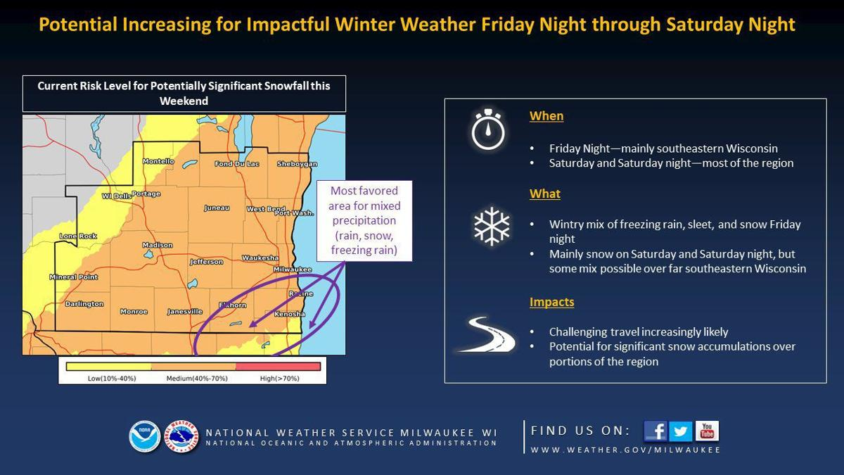 Forecast graphic by National Weather Service