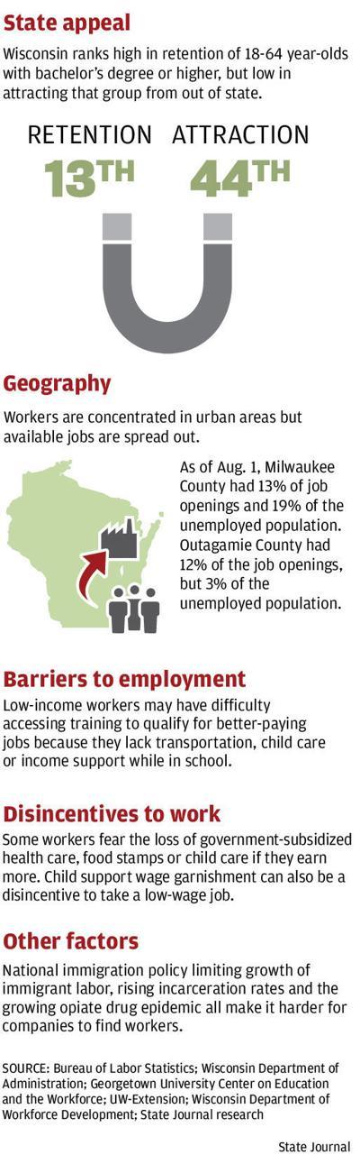 Worker shortage 3