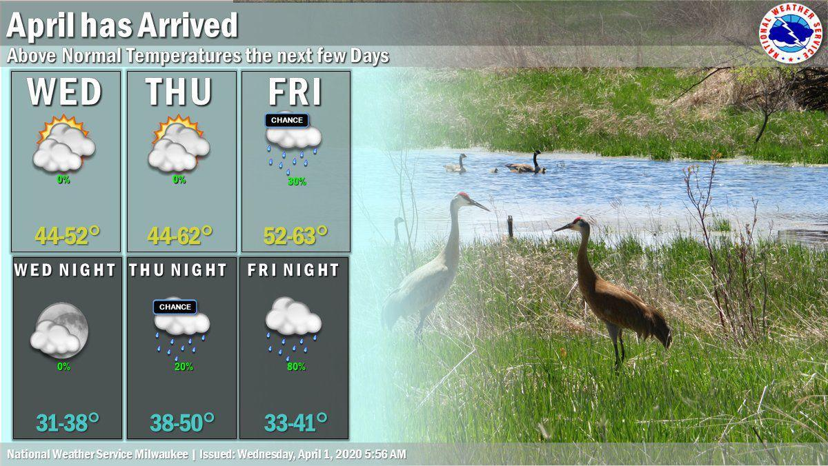 National Weather Service forecast graphic 4-1-20