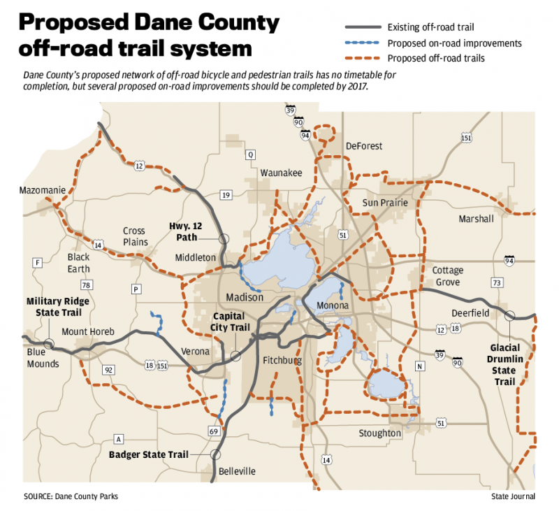 Proposal would add hundreds of miles of new bike paths in Dane ... on