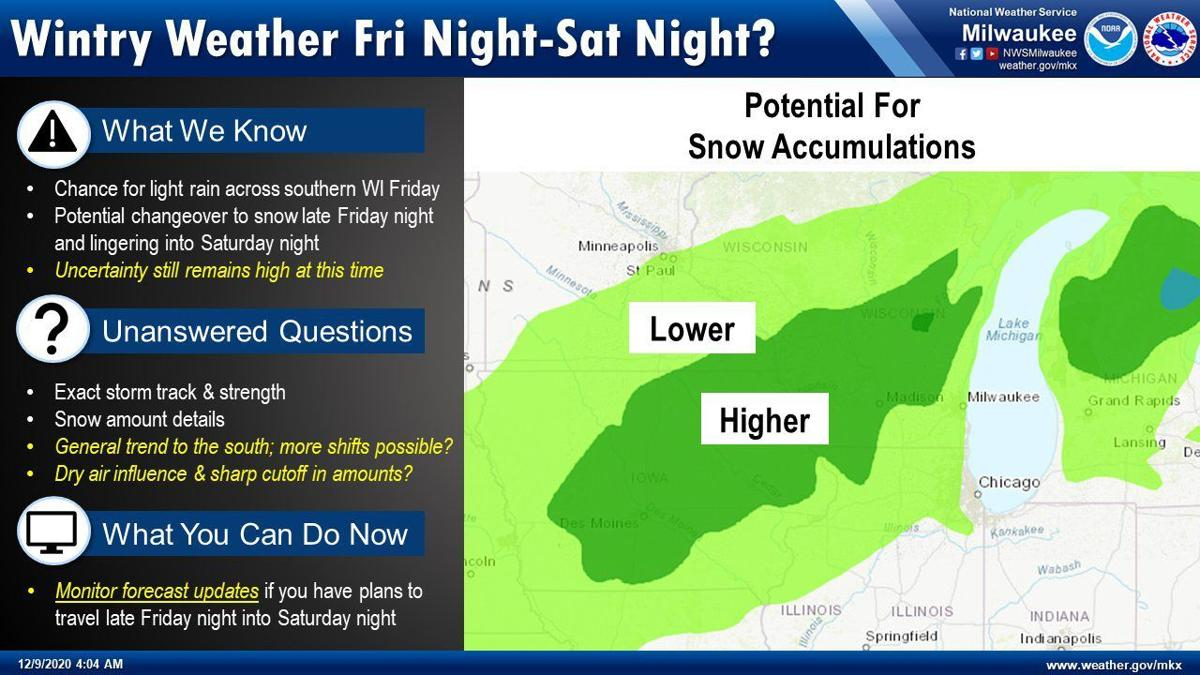 Potential snowstorm by National Weather Service