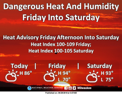 NWS 6-28-18