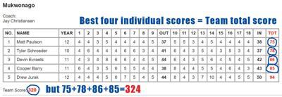 golf1-mukwonago.jpg