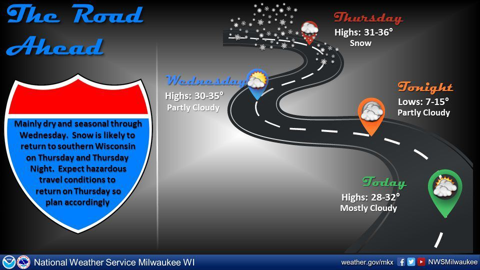 National Weather Service forecast graphic 2-2-21