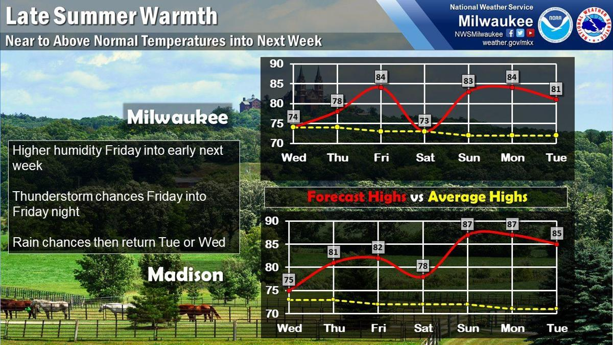 National Weather Service forecast graphic 9-15-21