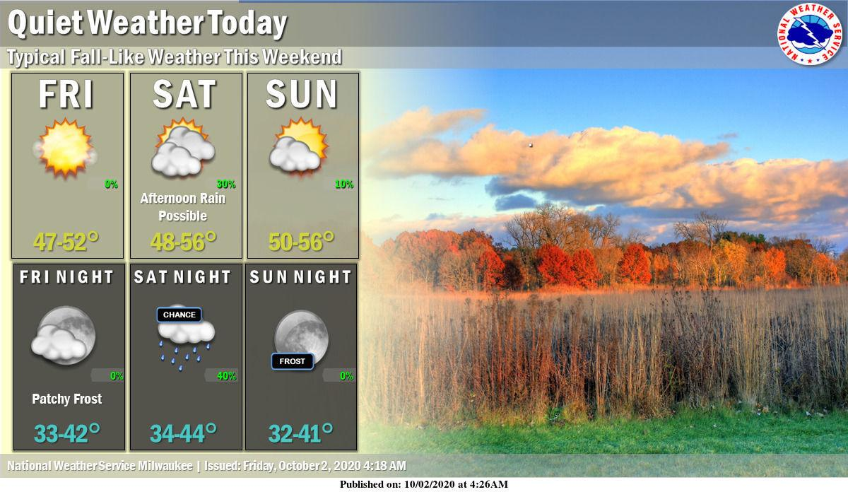 National Weather Service forecast graphic 10-2-20