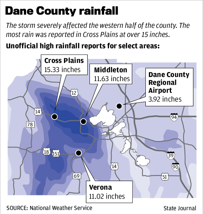 Dane County rainfall