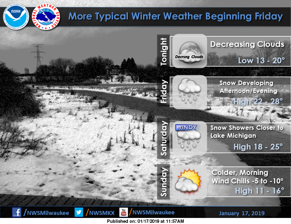 Major Snowstorm Heading For Southern Wisconsin. See How