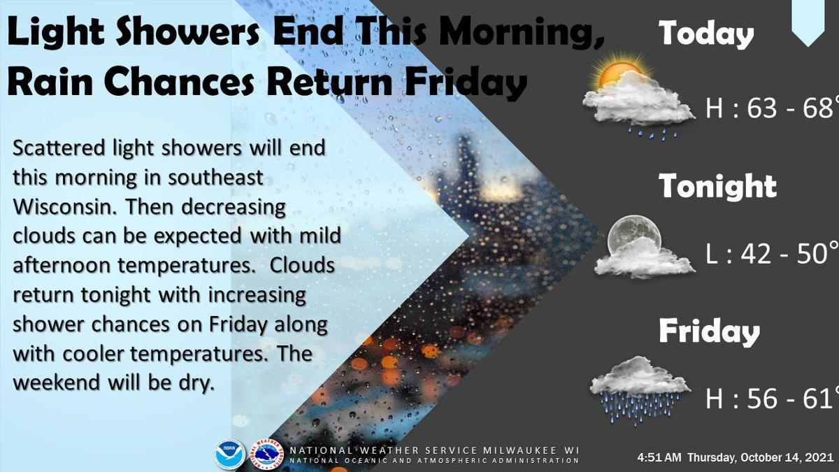National Weather Service forecast graphic 10-14-21