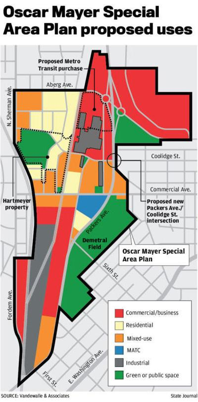 Oscar Mayer Special Plan Area proposed uses