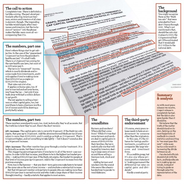 Anatomy of a Press Release