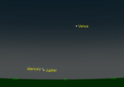 Jupiter-Mercury conjunction
