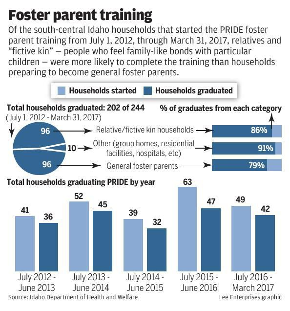foster parent recommendation letter