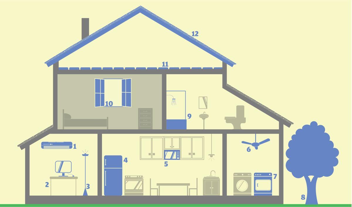 House Loan Calculator Malaysia Ambank