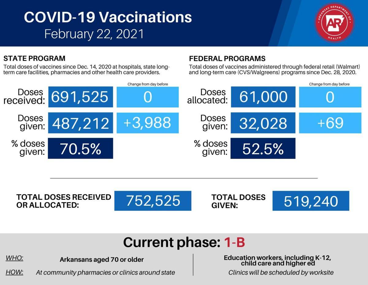 022321 COVIS Arkansa vax.jpg