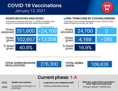 Vaccine_numbers_1_13_21