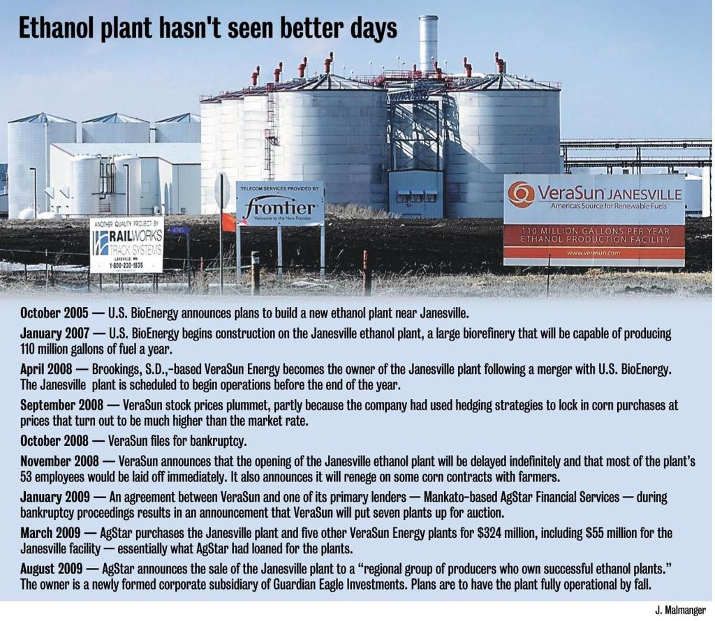 Janesville ethanol plant sold | Local News | mankatofreepress com