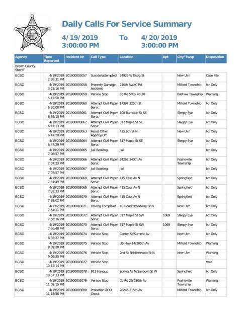 Brown County Sheriff log April 19-20, 2019 | Police Logs