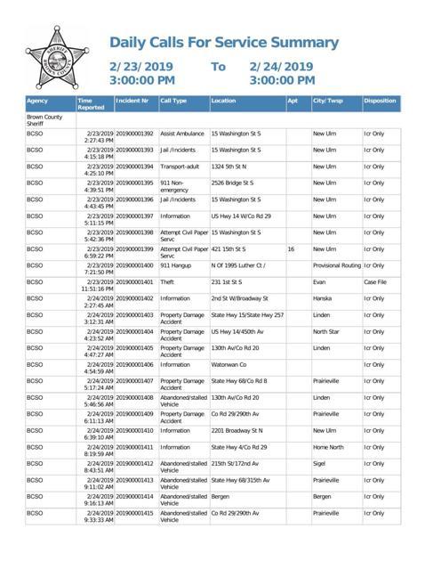 Brown County Sheriff log Feb  23-24, 2019 | Police Logs