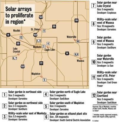 Solar boom map