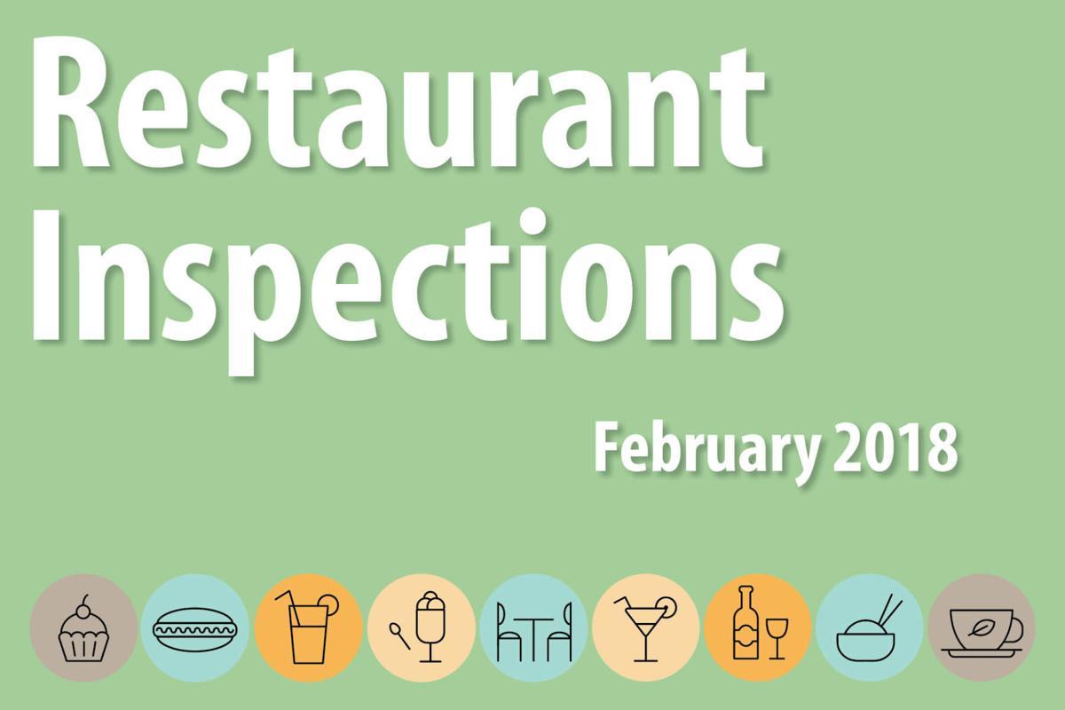 Food Inspections Kansas City
