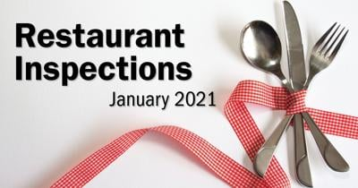 Restaurant Inspections: January 2021