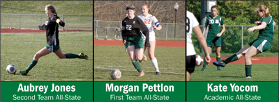 Spoofhound soccer All-State