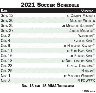 Northwest 2021 soccer schedule