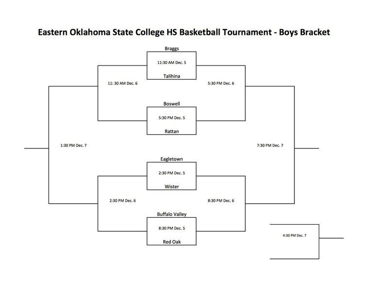 High school teams to compete in EOSC basketball tournament