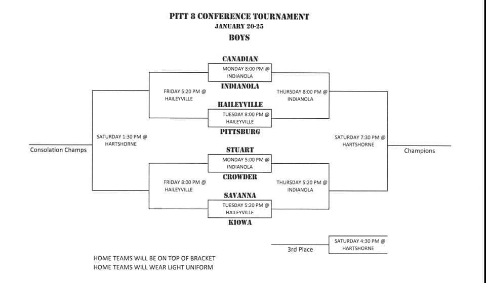 2020 Pitt 8 boys basketball bracket