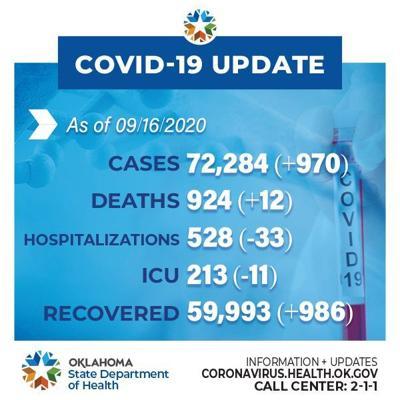 OSDH graphic valid 9/16/20