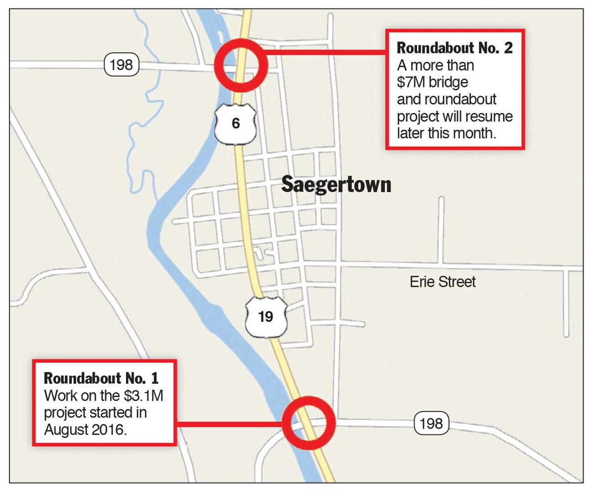 saegertown dating White pages listings for people located in saegertown, pa provides census data and public information records as well as the county residents are located in white pages directory listing for people in saegertown, pa.
