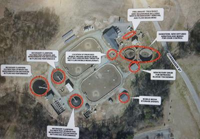 Water Resource Recovery Facility set for Phase I improvements