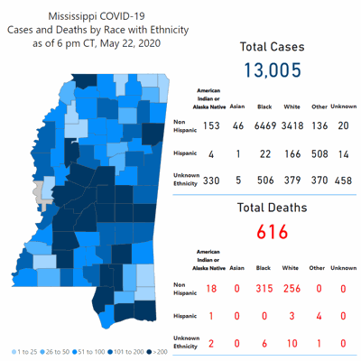 23 more cases of COVID19 in Lauderdale County