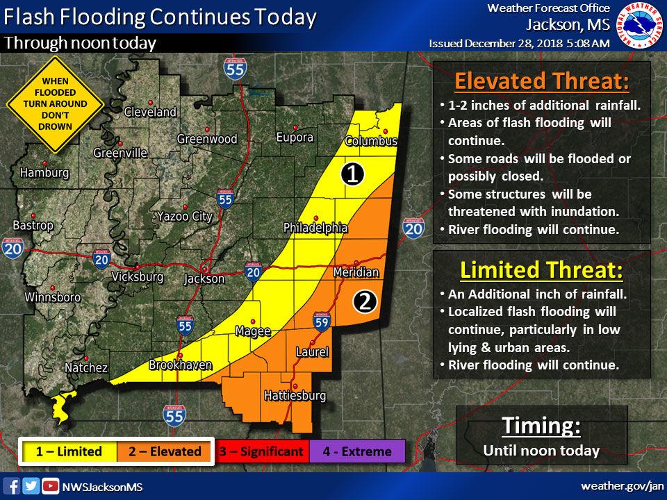 National Weather Service Friday forecast