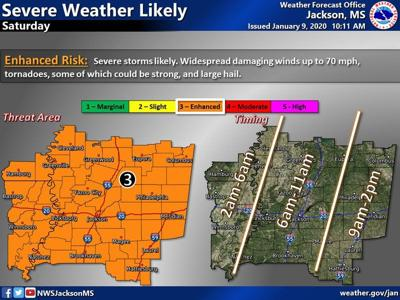 LEMA takes precautions for severe weather in Meridian