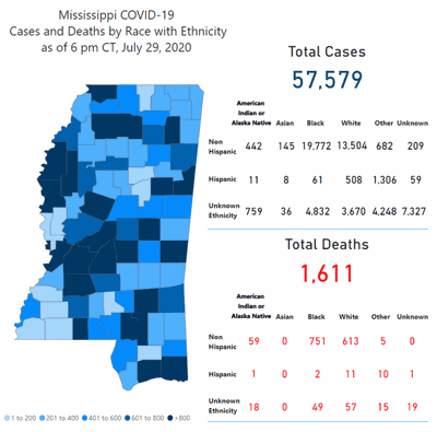 Mississippi COVID-19 map posted July 31