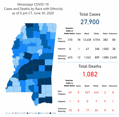 Mississippi COVID-19 map July 1