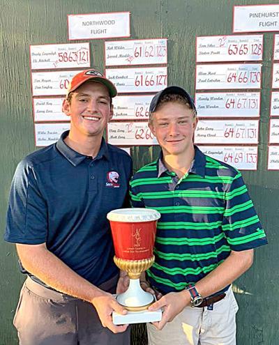 Eli Mitchell and Brady Lagendyk