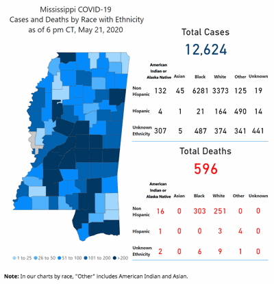 Mississippi COVID-19 map May 22