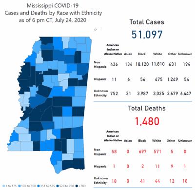 Mississippi COVID-19 Map Saturday, July 25